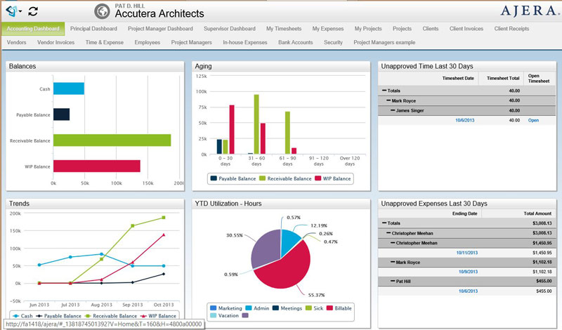 Accounting Software for Architects and Engineers